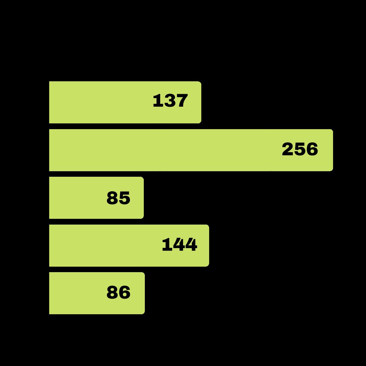 El Incremento De La Seguridad El Decrecimiento De Robos Y Hurtos En Santa Tecla. Robos comunes 2015 2019. Infografía. Roberto d'Aubuisson. 2020