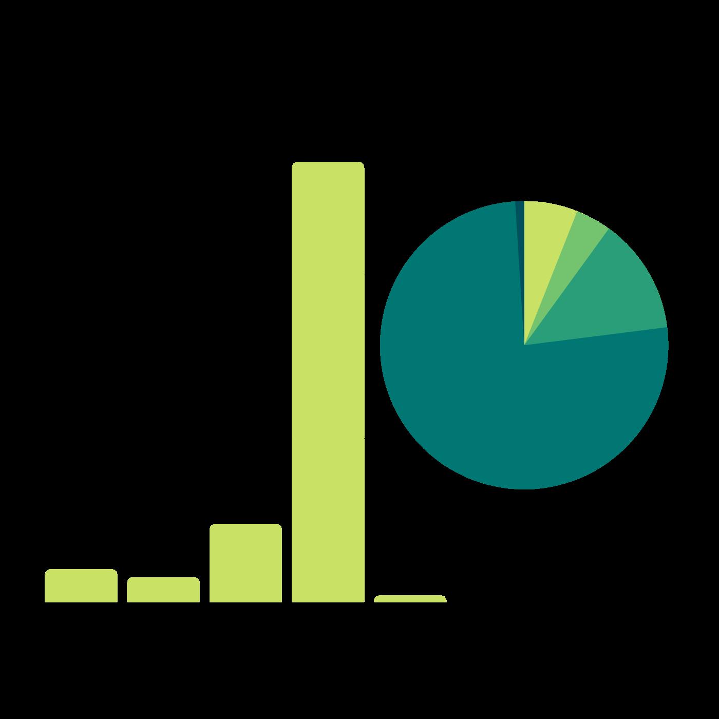 Las Acciones Para Mejorar El Tránsito En Santa Tecla. Accidentabilidad 2019. Infografía. Roberto d'Aubuisson. 2021