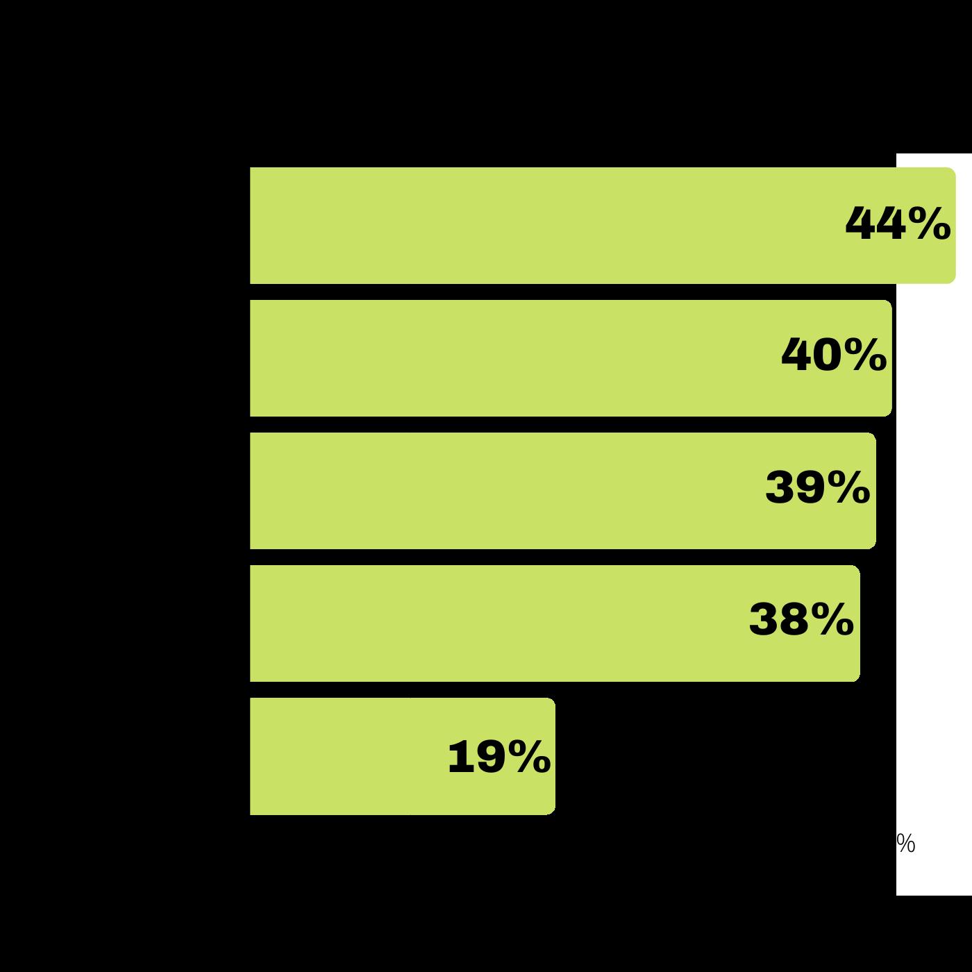 El Sistema De Recogida De Basura En Santa Tecla Las Calles, Más Limpias. Aspectos positivos Santa Tecla. Infografía. Roberto d'Aubuisson. 2021