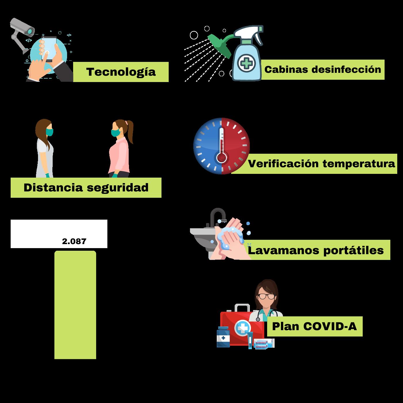 El Desafío Municipal De La Pandemia En Santa Tecla. Acciones Alcaldía. Infografía. Roberto d'Aubuisson. 2021