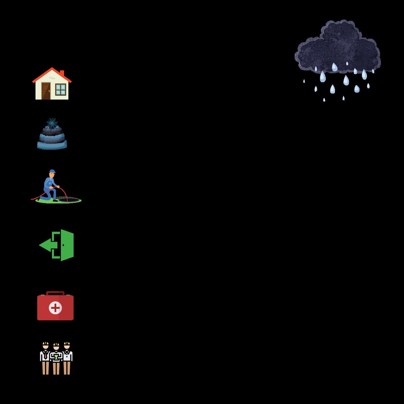 La Protección Municipal Ante Las Inundaciones En Santa Tecla. Recomendaciones lluvias. Infografía. Roberto d'Aubuisson. 2021