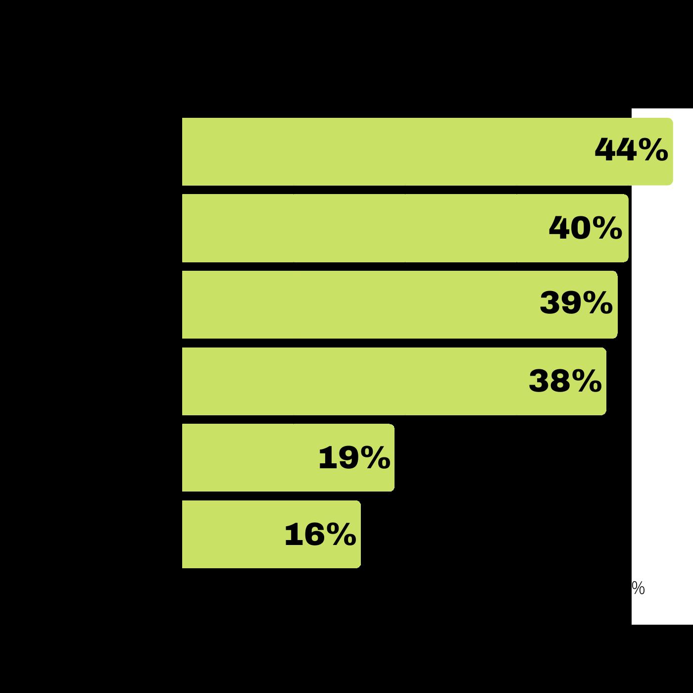 El Tendido Eléctrico Y Alumbrado Público En Santa Tecla. Aspectos positivos. Infografía. Roberto d'Aubuisson. 2021